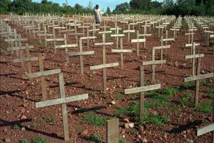 Genocide Facts | The Rwandan Genocide