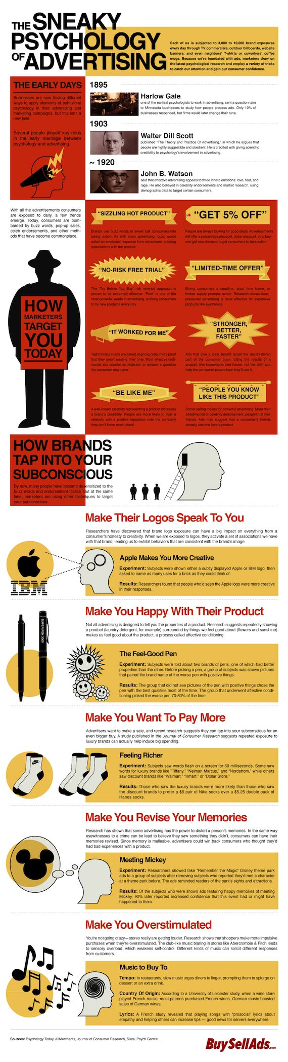 psychology marketing