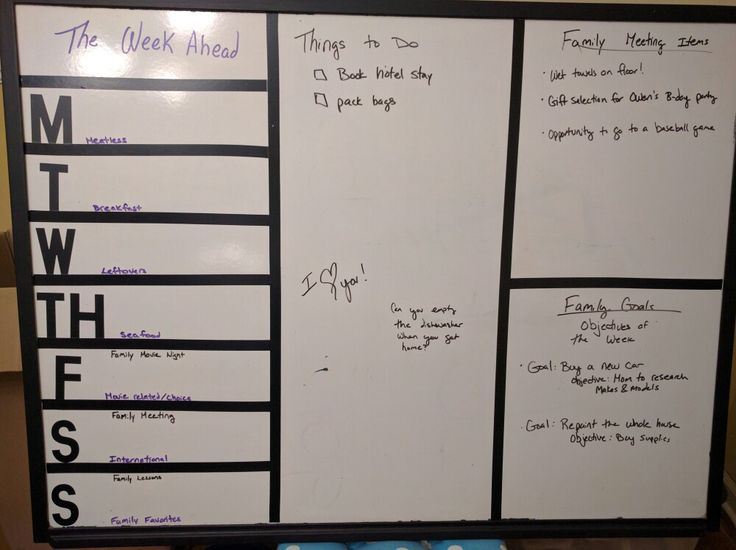 A large whiteboard, divided into sections with electrical tape.  The left side for meal planning and events The middle for messages, grocery lists, daily to-do The right side, top for family meeting agenda items. Bottom for bigger family goals and small objectives to work towards it.  Family command station