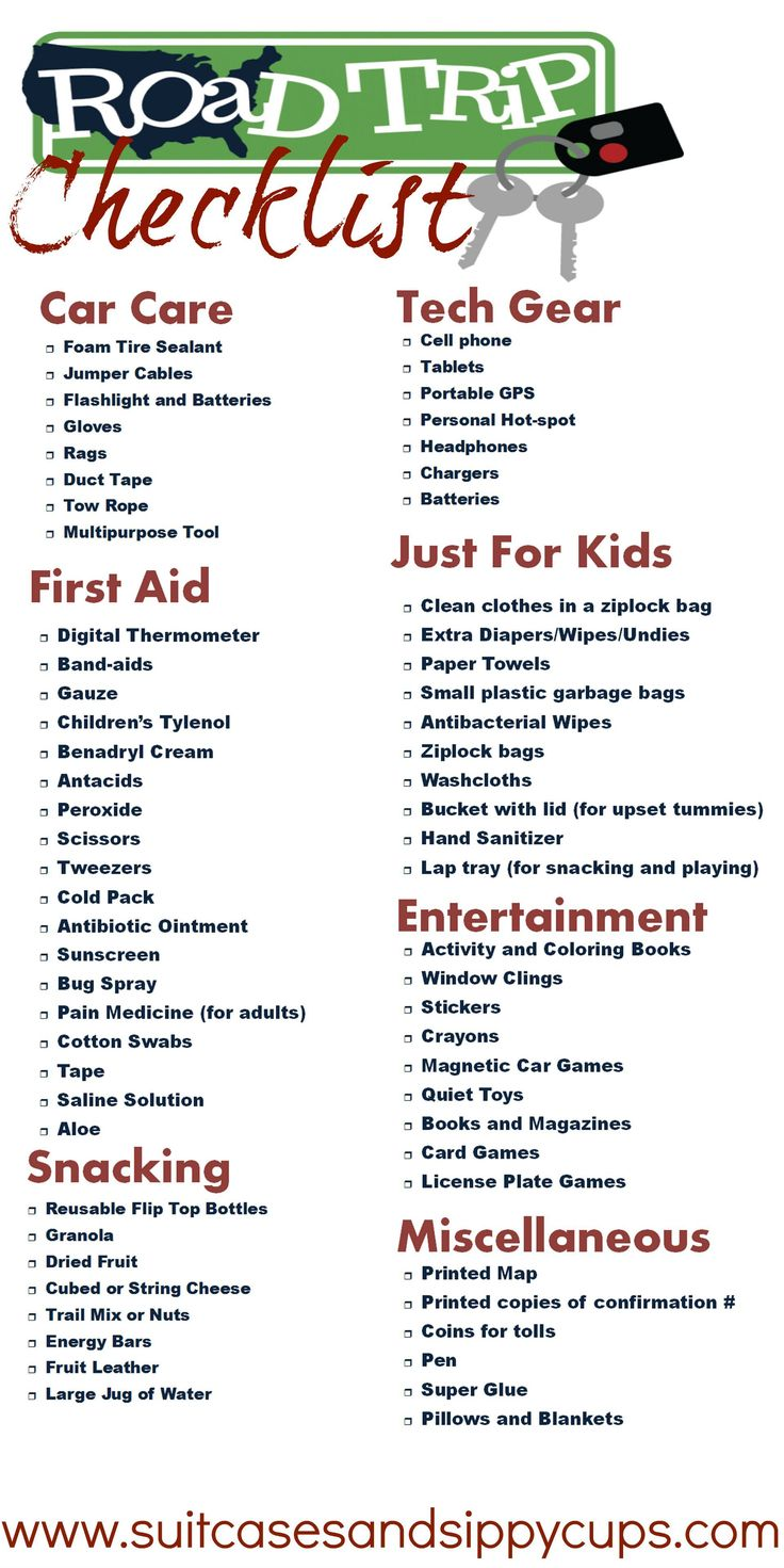 This is a picture of Smart Road Trip Packing List Printable