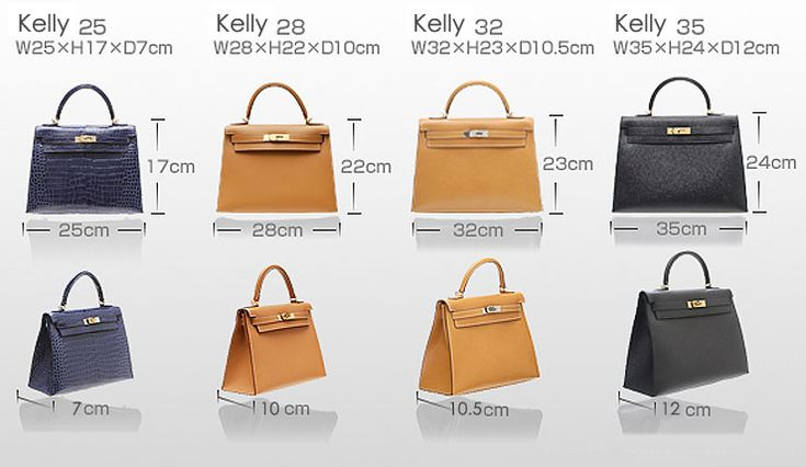sizing guide of hermès kelly bag