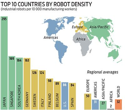 top 10 us cities population density