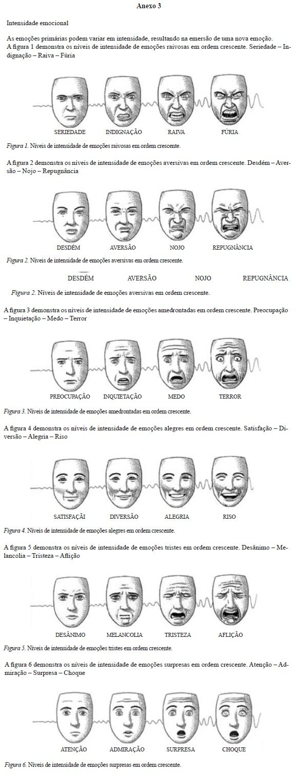 Gender differences among undergraduates in the recognition of emotional facial expressions