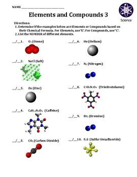 Printables Atoms And Molecules Worksheet 1000 images about atoms molecules on pinterest science a worksheet to help students learn the basic differences between elements compounds and mixtures using
