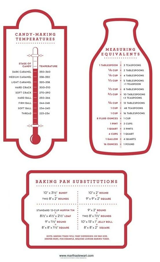 Slobbery image with cooking measurements chart printable