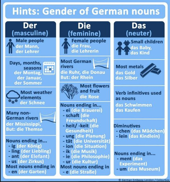 Your Guide around Germany