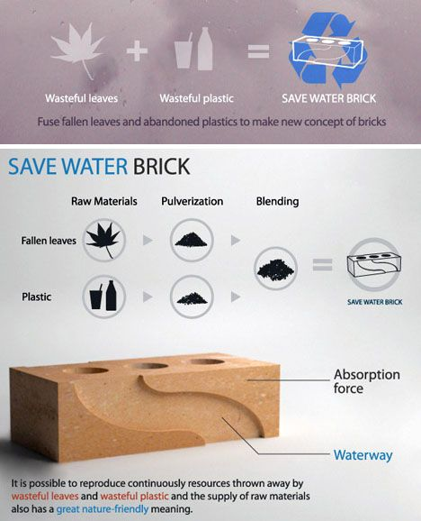 These bricks reuse waste material and help to save water by channeling it  for better use in a garden, a well, a fountain or anything you can imagine!
