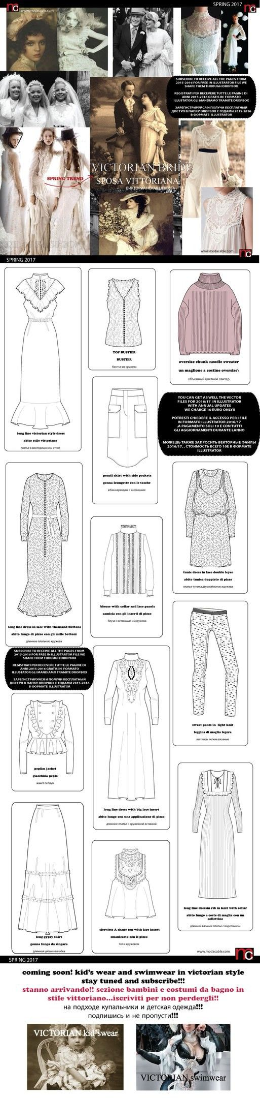 Victorian-inspired Capsule Wardrobe. D's note: interesting way to bring historic inspirations into current wardrobe