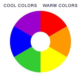 basic color wheel - Google Search