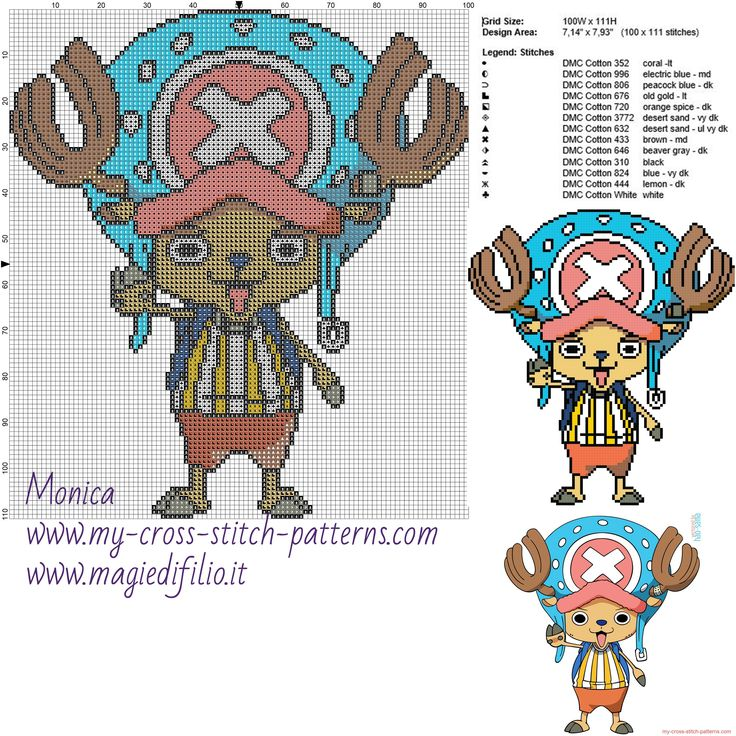 Tony Chopper (One Piece) cross stitch pattern