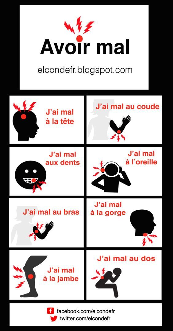 El Conde. fr: J'ai mal!