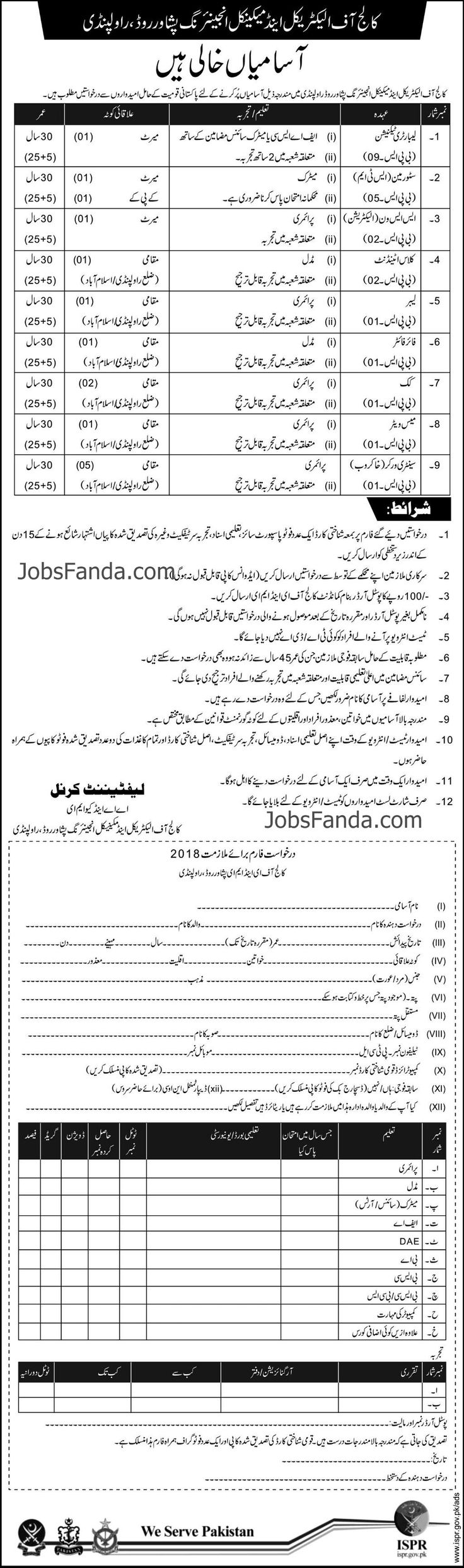College Of Electrical And Mechanical Engineering CEME Jobs 2018 In Rawalpindi For Technicians And Sanitary Worker https://www.jobsfanda.com/college-of-electrical-and-mechanical-engineering-ceme-jobs-2018-in-rawalpindi-for-technicians-and-sanitary-worker/