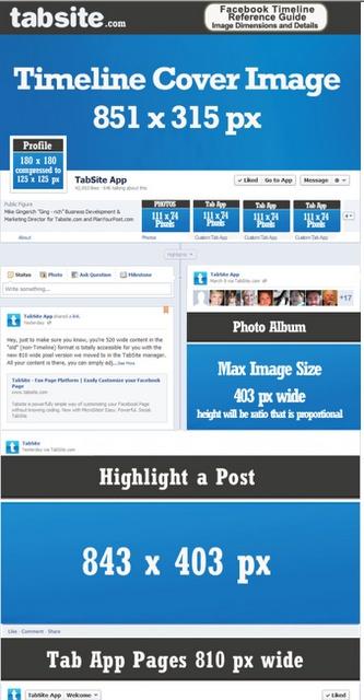 Die Bild-Maße für die neue Facebook-Timeline
