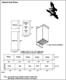 Easy diy bat house
