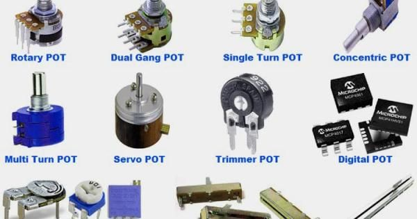 Different Types Of Potentiometers Electronic Components Components Electronics