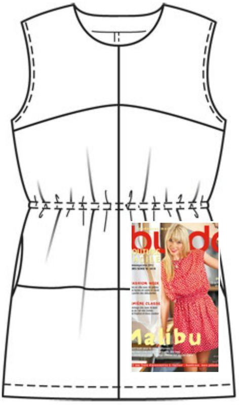 [Débat] L'utilité des poches dans une robe