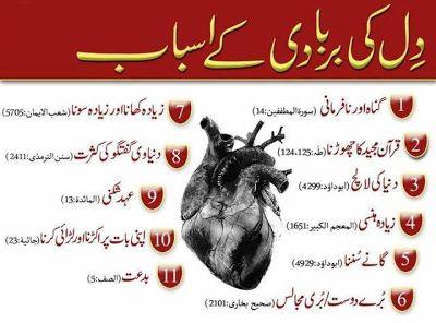 دین بیچ کر دنیا خریدنے والے   ارشاد بھٹی  12 Rabi ul awal Hadith Holy Prophet (PBUH) Husn e Akhlaq Ikhlaq Islam Life of Holy Prophet (PBUH) Muslims Quran World