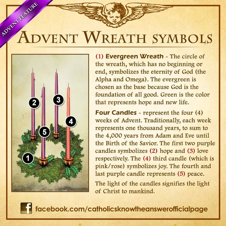 Advent Wreath Symbols - not catholic but love the symbolism of the advent wreath                                                                                                                                                                                 More