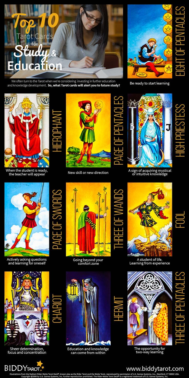 82 Best Tarot 01 El Mago Images On Pinterest