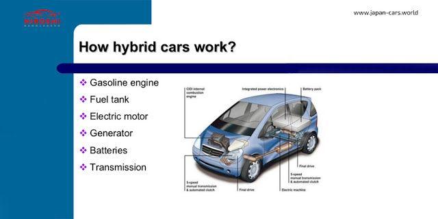 Hybrid Cars Hybrid Car Car Prices Toyota Cars