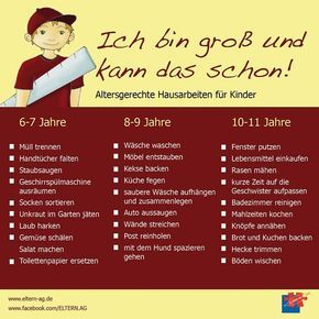 Ämtli- or task plan: division of labor among parents and children