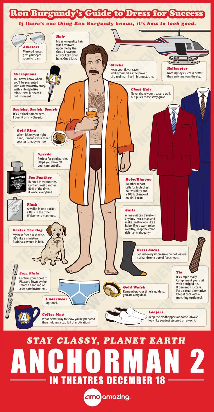 Ron Burgundy's Guide to Dress for Success Infographic