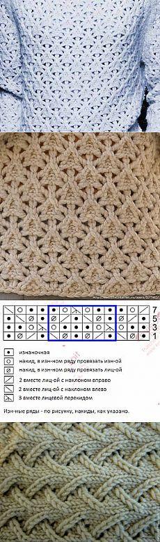 Необычный узор для вязания спицами / Вязание спицами / Вязание спицами для начинающих