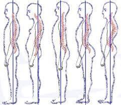Najlepšie cvičenie pre správne držanie tela (video)