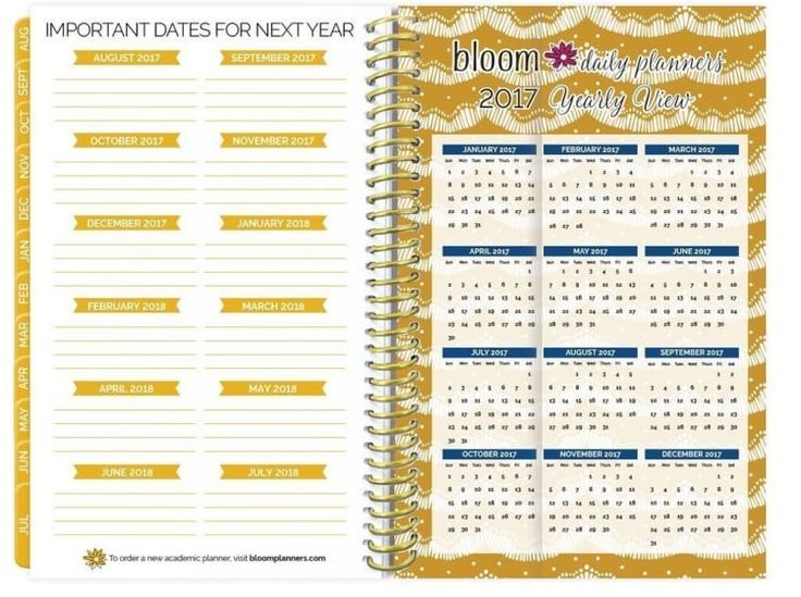 12 best BUJO images on Pinterest Bujo, School supplies and - conduit fill chart