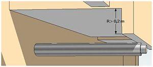Retombée en sous-face de la surface horizontale Chaudière individuelle à condensation   GrDF Cegibat