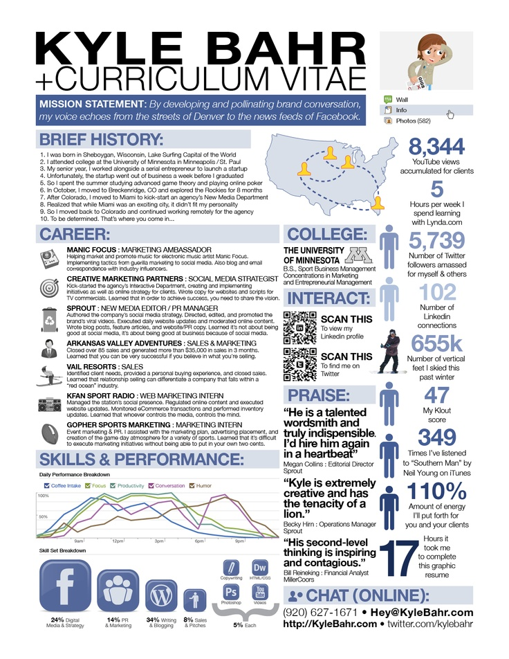 77 best Cool Resumes images on Pinterest Creative resume design - most creative resumes