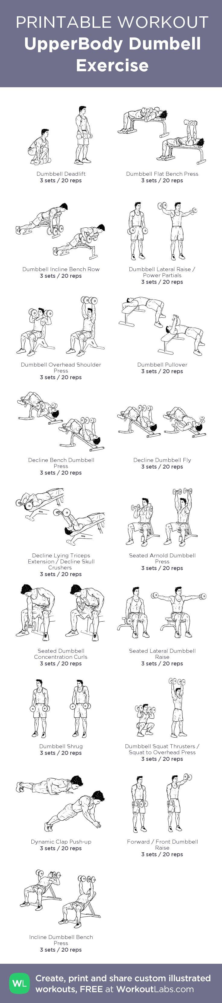 best dumbbell workout weight loss