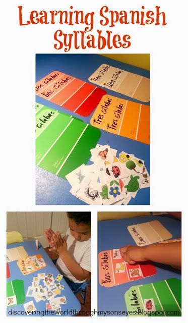 Spanish Syllables: Learning to Read {Guest Post on Spanish Playground}