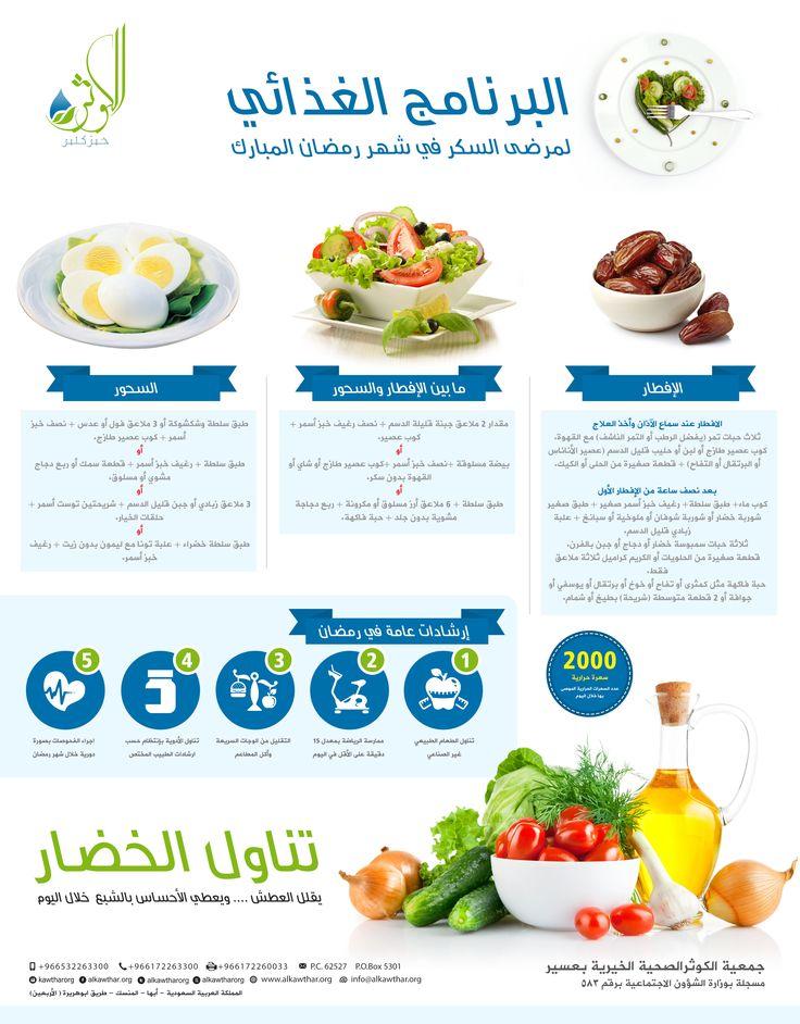 معلومات طبية و صحية انفوجرافيك برنامج غذائي لمرضى السكر في رمضان Fruit Food Cantaloupe