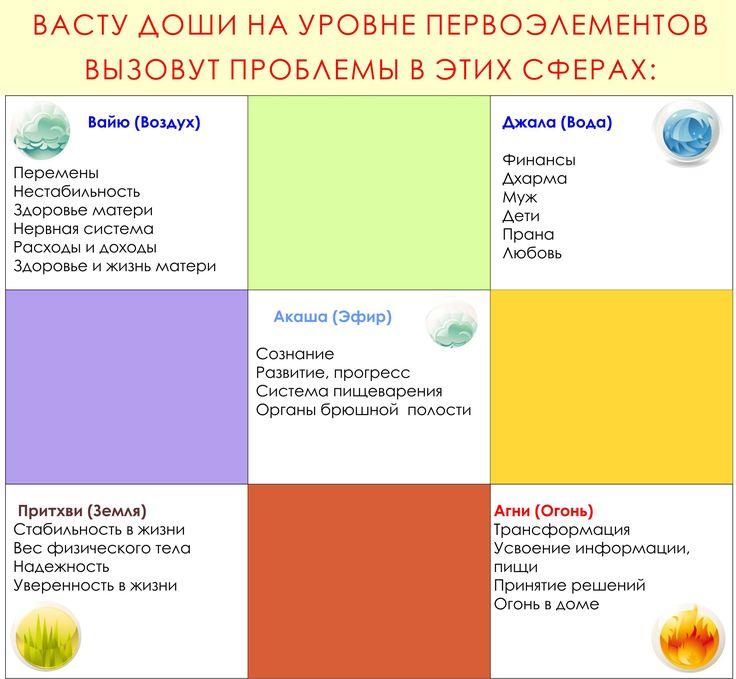 диаграмма-первоэлементы.jpg (3141×2902)