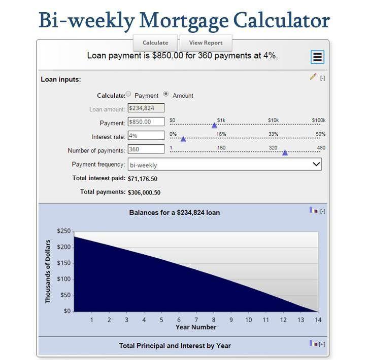 Mortgage Calculator Bi Weekly Mortgage Calculator Calculate Your