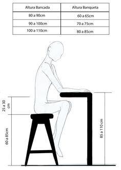 altura padrão de mesa bar - Pesquisa Google