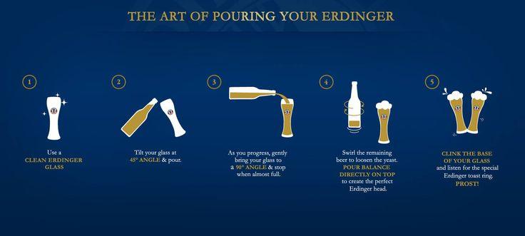 erdinger beer pouring ritual infographics