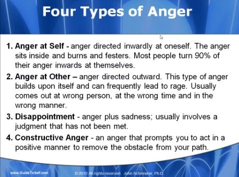 17 Best ideas about Anger Management on Pinterest | What causes ...