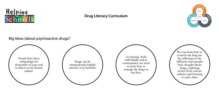 iMinds/Helping Schools drug literacy curriculum: big ideas about psychoactive drugs. #druged #drugeducation #bced #bcedchat