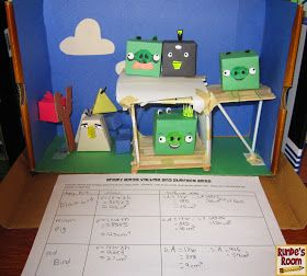 Runde's Room: Angry Birds = Happy Students. EXACTLY what I was looking for! Make em space angry birds and voila! Perfect for mom's 5 th grade alien room :D