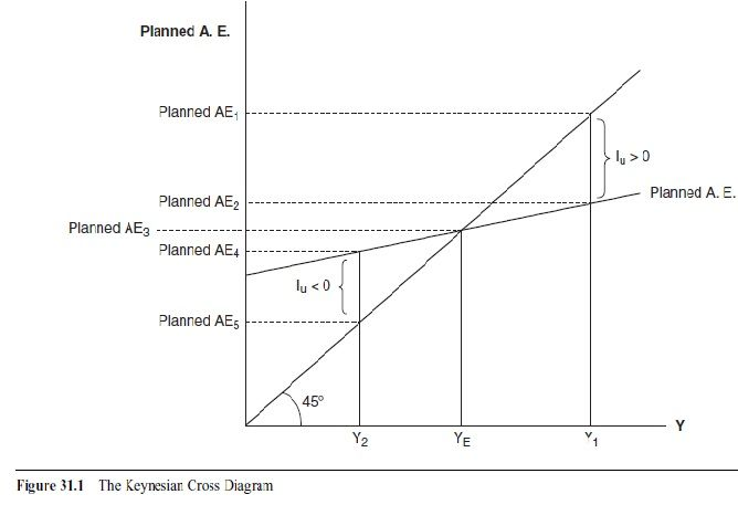 equilibrium paper The main purpose of this paper is to discuss supply and demand in the framework equilibrium are assumed to be too complicated for the average high-school student.