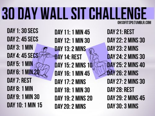 Wall sits are insane but so effective. They improve the endurance of your lower body so it's helpful for running, too! I'm down for this challenge. Starting tomorrow!