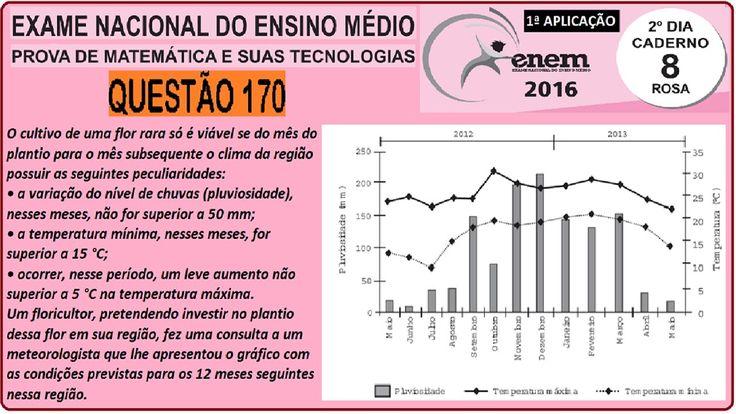 CURSO MATEMÁTICA ENEM 2016 QUESTÃO 170 PROVA ROSA RESOLVIDA EXAME NACION... https://youtu.be/debwqjKK2_U