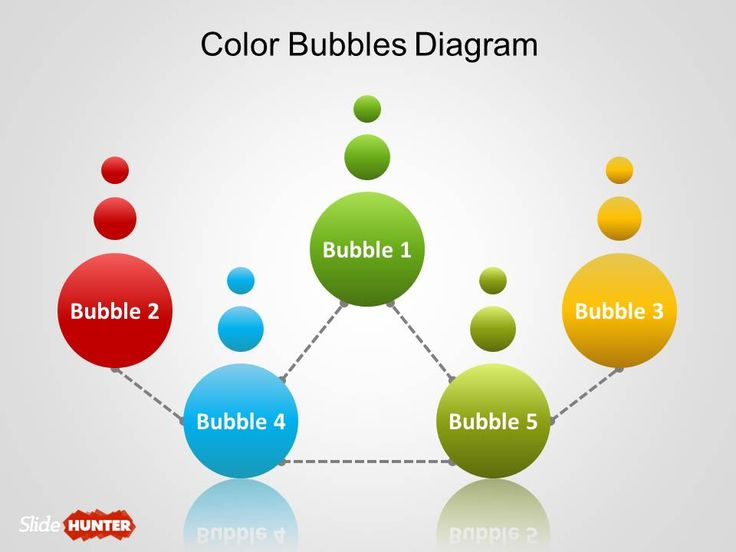 Simple Bubbles Diagram for PowerPoint is another nice diagram created with shapes in PowerPoint that you can use to prepare awesome presentations with original slide layouts and design