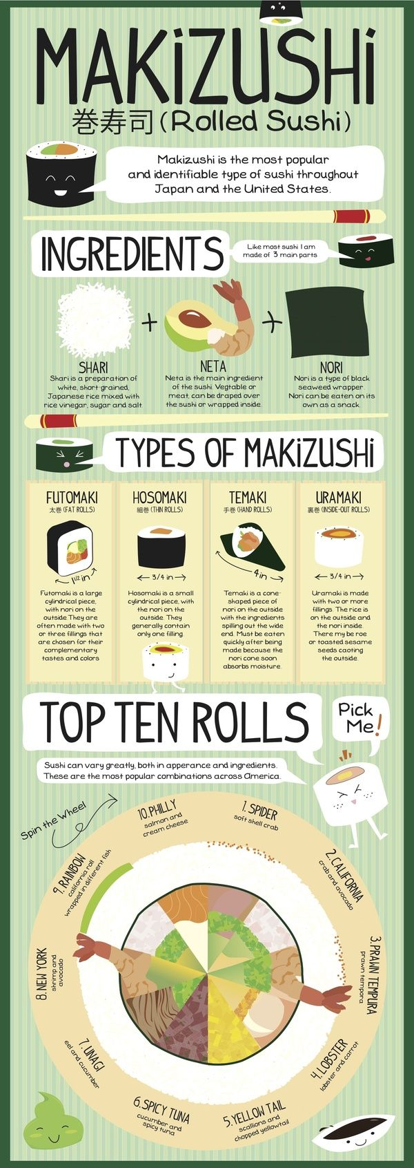 Rolled Sushi Makizushi