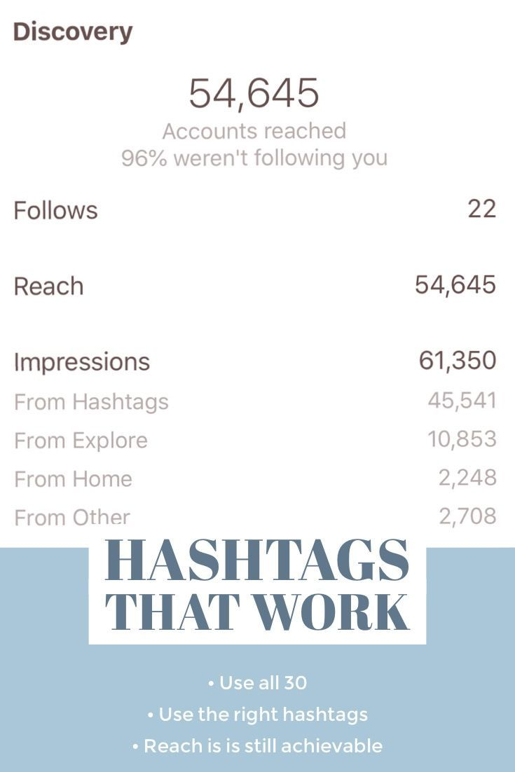 The Ultimate Guide To Hashtags In 2018 Instagram Hashtags Love Hashtags Best Instagram Hashtags