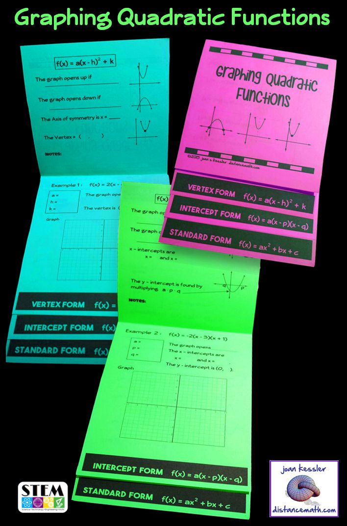 This Flip Book foldable provides a summary of Standard Form, Intercept Form, and Vertex Form of Quadratic functions. Within the foldable are definitions, formulas, examples, and problems for students to complete along with 6 graphs for them to graph using each of the 3 forms. There is room for extra notes as well as labeling the characteristics of each graph.