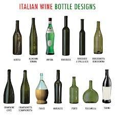 Italian wine bottle designs