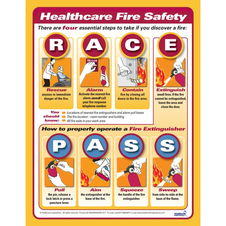 RACE, PASS Fire safety Fire safety poster, Fire safety